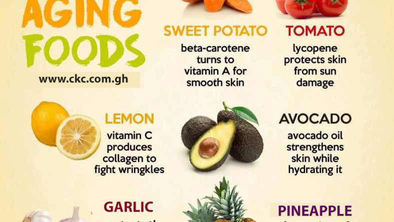 Stay Younger & Healthier With These Anti-Aging Foods
