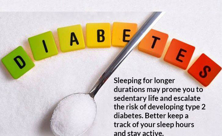 Better Keep a Track of Your Sleep Hours and Stay Active.